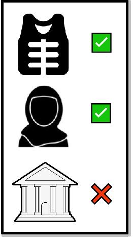 bulletproof burqa